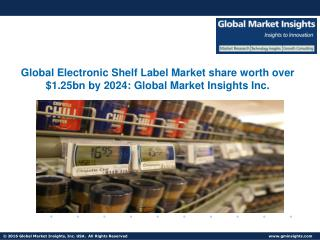 Electronic Shelf Label Market in full graphic e-paper segment to grow at over 19% CAGR from 2016 to 2024