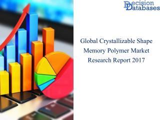 Worldwide  Crystallizable Shape Memory Polymer  Market Analysis and Forecasts 2017