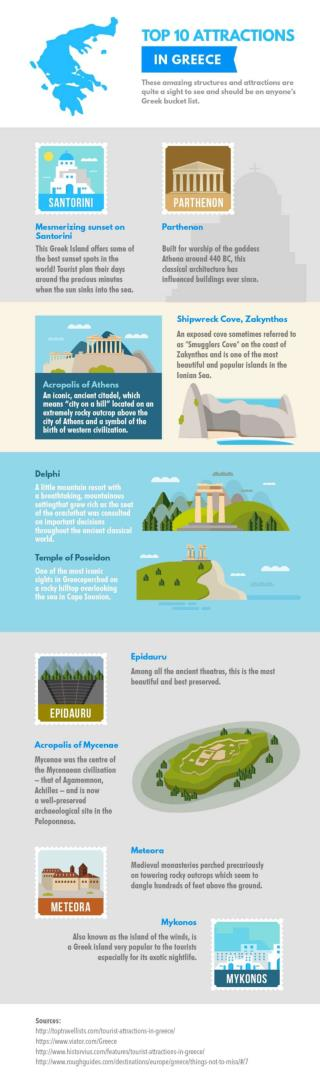 Top 10 Attractions In Greece