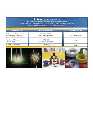 Teflon Graphite Packing Manufacturers