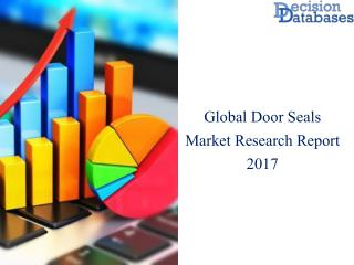 Global Door Seals Market Analysis By Applications and Types