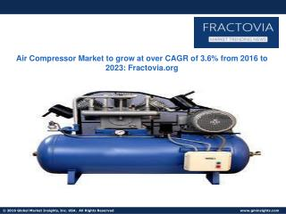 U.S. Air Compressor Market share to grow at a CAGR of 3.2% from 2016 to 2023