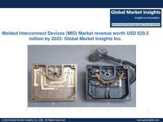 Global Molded Interconnect Devices Market revenue to exceed $629mn by 2023