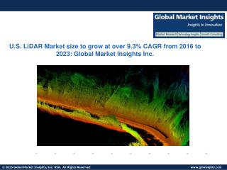 LiDAR Market in government sector to exceed revenue over $340mn by 2023