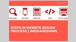 Steps in Website Design Process | iMediaDesigns