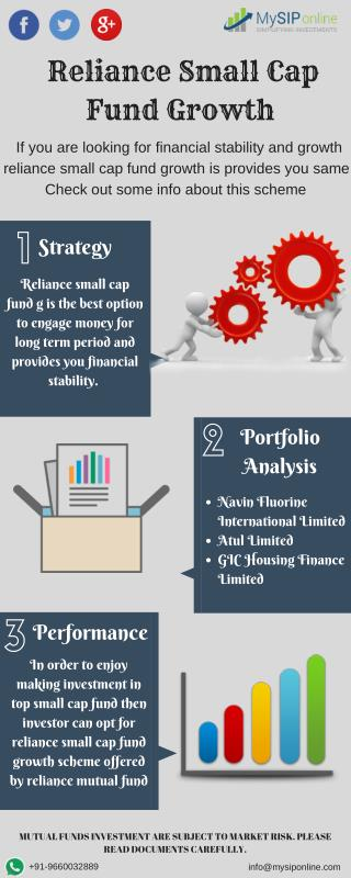 Start Reliance Small Cap Fund SIP at  My SIP Online
