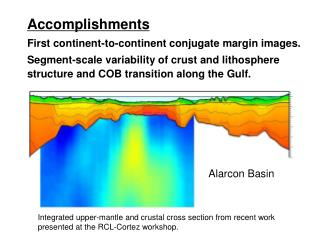 Accomplishments First continent-to-continent conjugate margin images. Segment-scale variability of crust and lithosphere