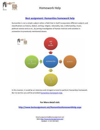 Humanities homework help