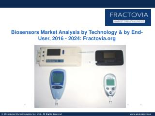 Biosensors Market share to achieve 8% growth from 2016 to 2024