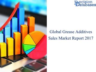 Grease Additives Sales Market Research Report: Worldwide Analysis 2017