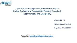 Global Optical Data Storage Devices Market with business strategies and analysis to 2025 |The Insight Partners
