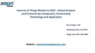 Global Internet of Things Market: Industry Analysis & Opportunities |The Insight Partners