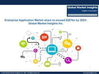 Enterprise Application Market revenue to grow at over 7.6% CAGR from 2016 to 2024