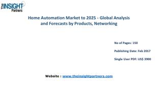 Revenue Analysis Home Automation Market 2025 |The Insight Partners