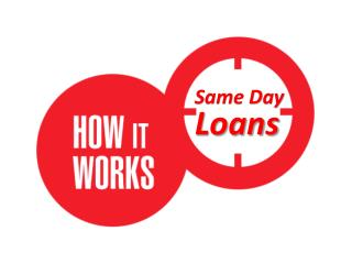 Same Day Loans Easily Tackle  Your Short Term Needs Without Any Delay
