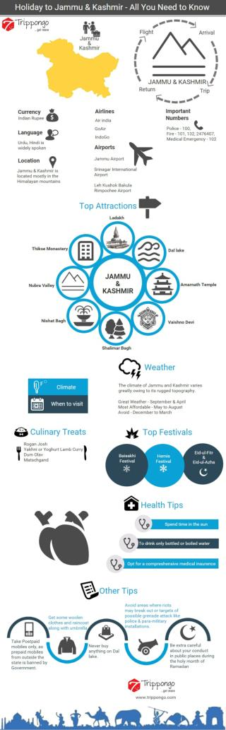 Jammu And kashmir Travelling Infographic