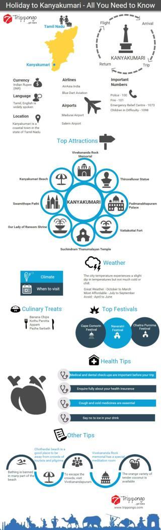Kanyakumari Travelling Infographic