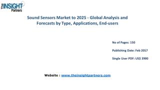 Sound Sensors Market Opportunities, Key Trends, Growth and Analysis to 2025 |The Insight Partners