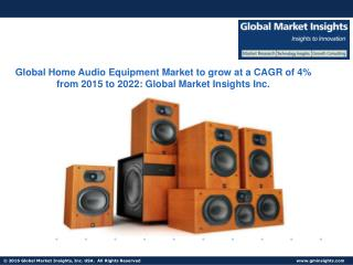 Home Audio Equipment Market share to reach $23.97bn by 2022