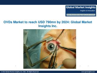 Europe Ophthalmic Viscosurgical Devices Market to hit $230mn by 2024