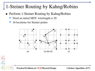 1-Steiner Routing by Kahng