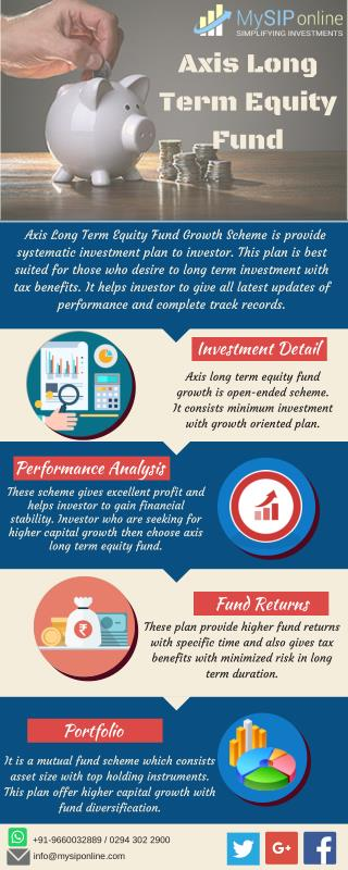 Select Axis Long Term Equity Fund Growth To Make Investment