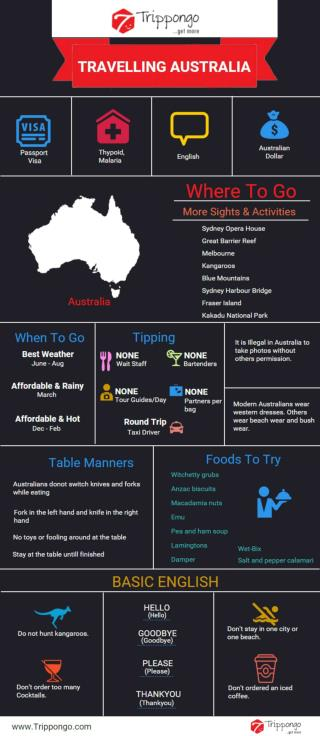 Get complete information about sightseeing and tourist destinations in Australia Travelling Infographic