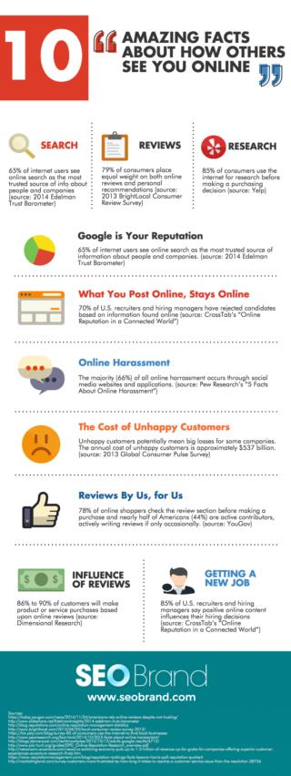 10 Facts You Need to See About Your Online Reputation