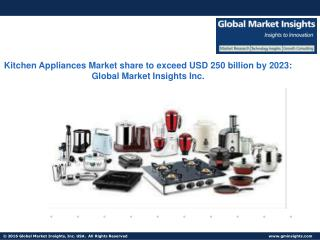 Europe Kitchen Appliances Market to grow at 4.5% CAGR from 2016 to 2023
