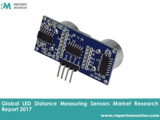 LED Distance Measuring Sensors Global Market Outlook