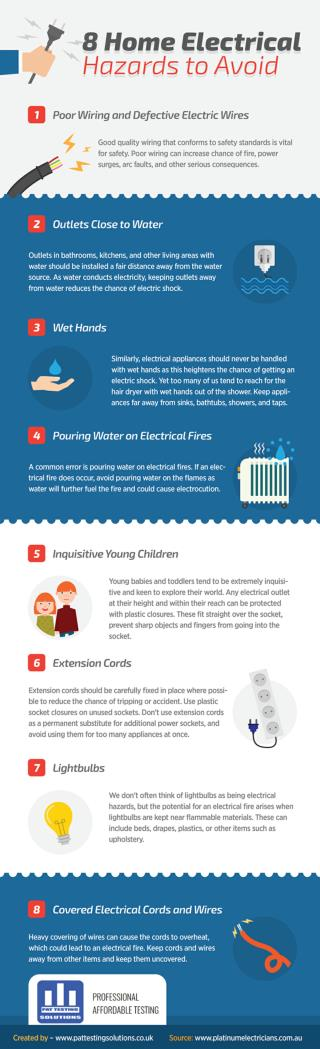 8 Home Electrical Hazards to Avoid