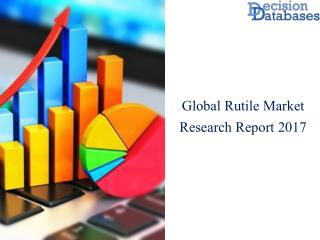 Global Rutile Market Analysis By Applications and Types