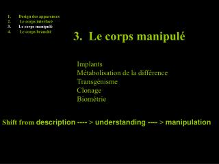3.  Le corps manipul