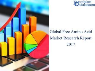 Worldwide Free Amino Acid Market Manufactures and Key Statistics Analysis 2017