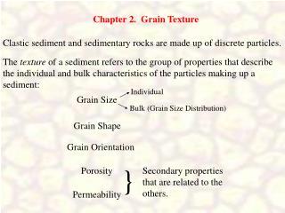 Chapter 2.  Grain Texture