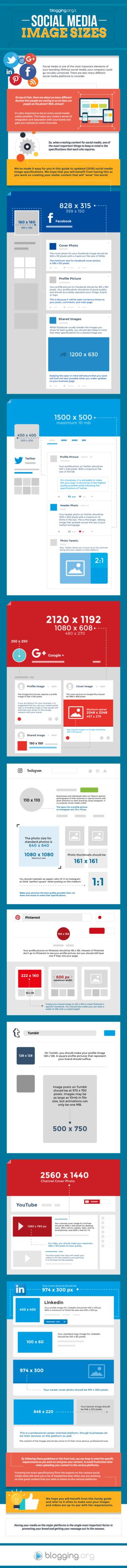 Facebook, Twitter, LinkedIn and Social Media Image Sizes