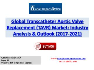 Transcatheter Aortic Valve Replacement Industry Analysis 2017 and Forecast to 2021