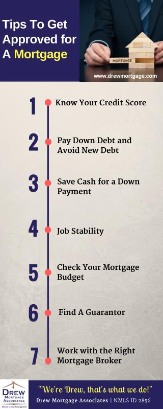 Tips That Will Help You Get Approved For A Mortgage Loan