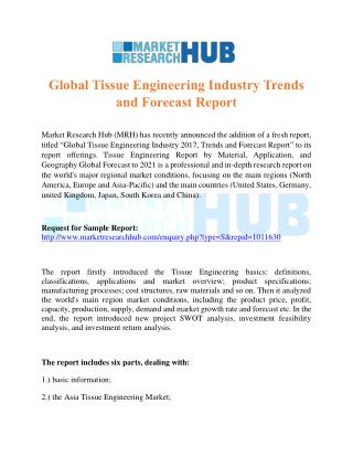 Global Tissue Engineering Industry Trends and Forecast Report