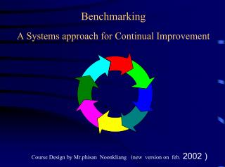 Benchmarking A Systems approach for Continual Improvement