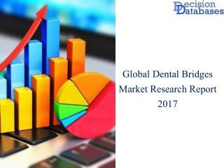 Worldwide Dental Bridges  Market Key Manufacturers Analysis 2017