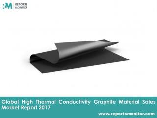 High Thermal Conductivity Graphite Material Market Share Overview