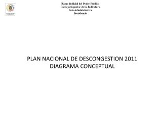 PLAN NACIONAL DE DESCONGESTION 2011 DIAGRAMA CONCEPTUAL