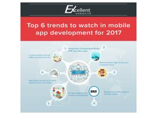 Top 6 Trends To Watch In Mobile App Development For 2017