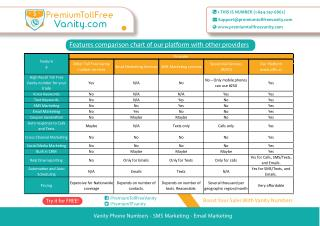 License Your Business VanityNumber Now For Free! Check Our Comparison Chart