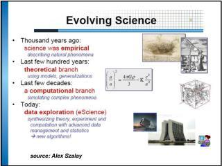 Example: Sloan Digital Sky Survey