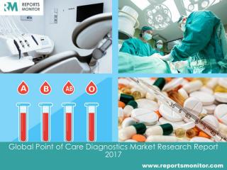 Market share and Growth Rate of Point of Care Diagnostics Trending  Globally 2017