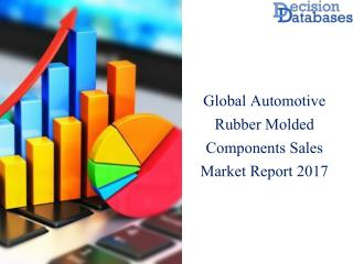 Worldwide Automotive Rubber Molded Components Sales Market Manufactures and Key Statistics Analysis 2017