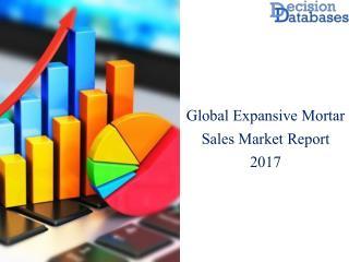 Worldwide  Expansive Mortar Sales  Market Key Manufacturers Analysis 2017