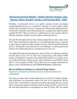 Ultrasound Devices Market - Global Industry Analysis, Size, Volume, Share, Growth, Trends, and Forecast 2015 - 2023